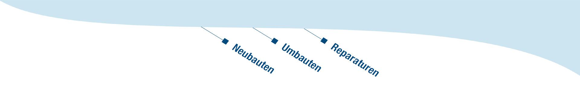 Meidericher Schiffswerft MSW Duisburg - Schiffsneubauten unten